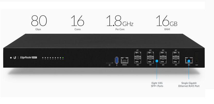 Ubnt Er-8-Xg Edgerouter Infinity 8P 10G Sfp+ 1P Rj4