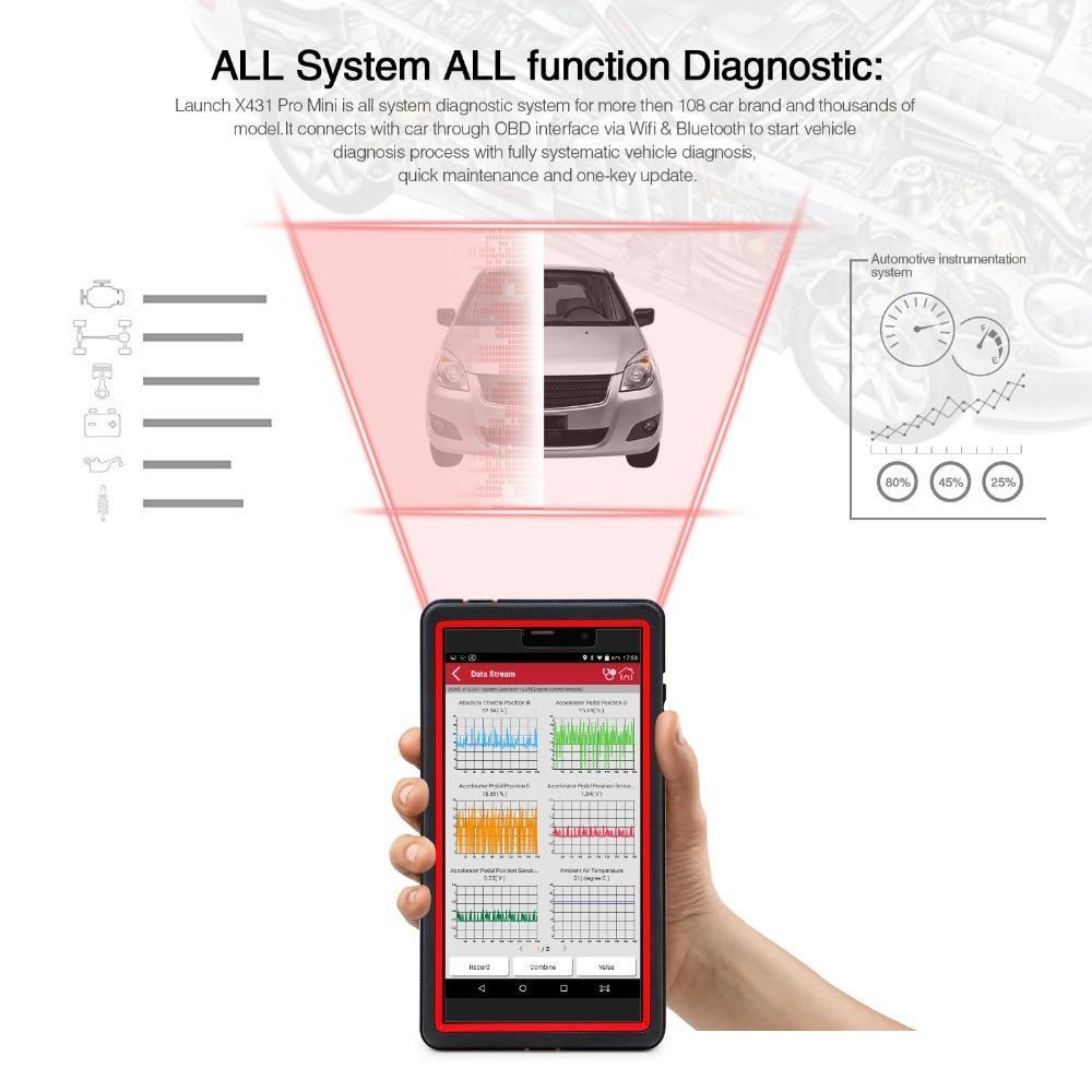 X431 Pro Mini Auto Ferramenta De Diagnóstico