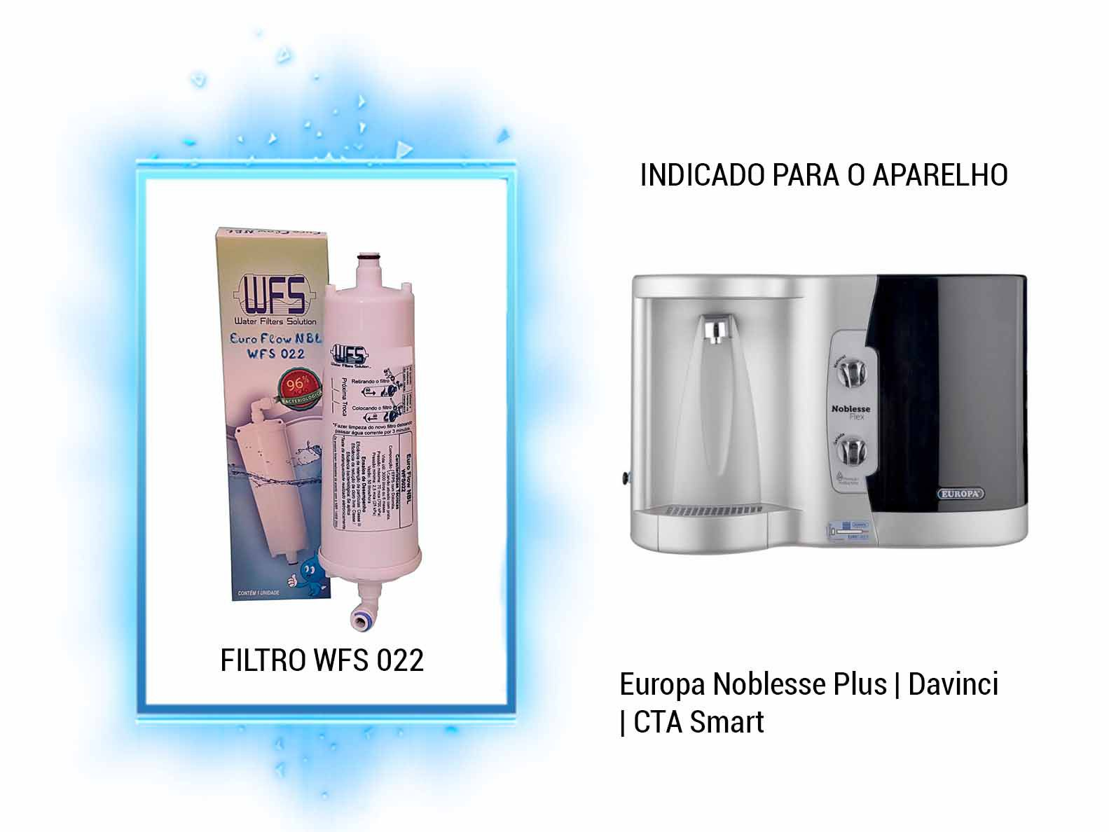 Refil Purificador Europa Noblesse| Wfs 022 | EuroFlow NBL