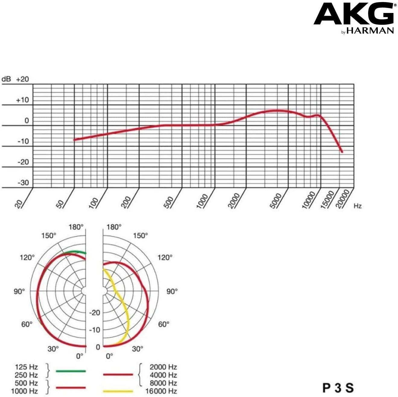 Microfone AKG P3S