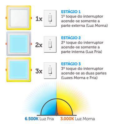 Luminária Led Embutir 3 Estágios Elgin 9W Quadrada Bivolt