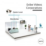 QUALPROX® UNITY Painel TV Corporativa com TES Touch
