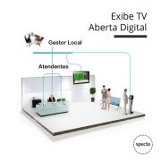 QUALPROX® UNITY Painel TV Digital