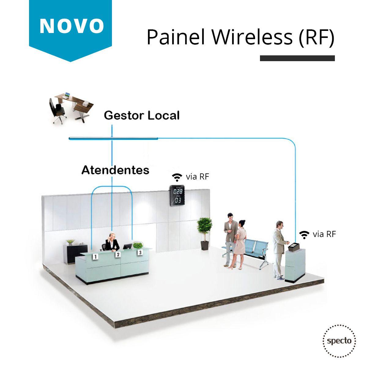 QUALPROX® UNITY Led Wireless com DES Contact  -  Specto Tecnologia