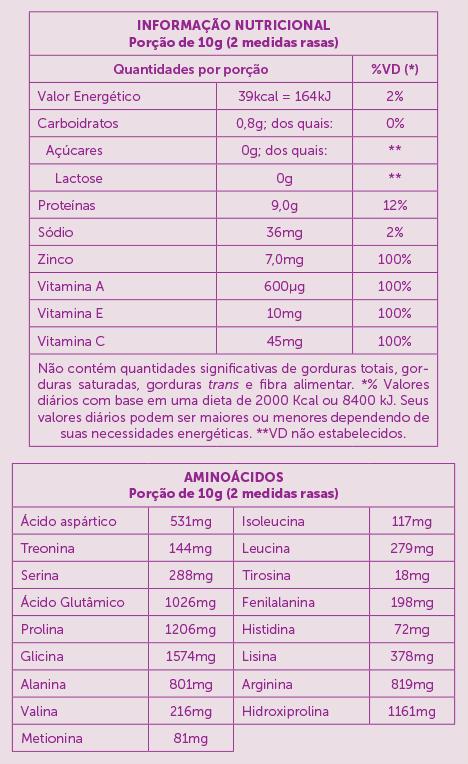 CELLUCTIV® 300G - SANAVITA