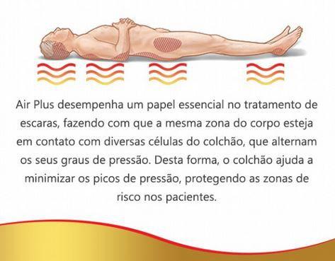 COLCHÃO PNEUMÁTICO ANTI-ESCARAS AIR PLUS 220V - DELLAMED