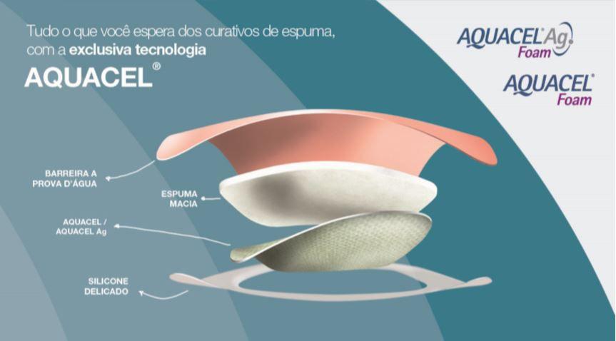 CURATIVO AQUACEL AG FOAM 15 X 20 420806 UND. CONVATEC