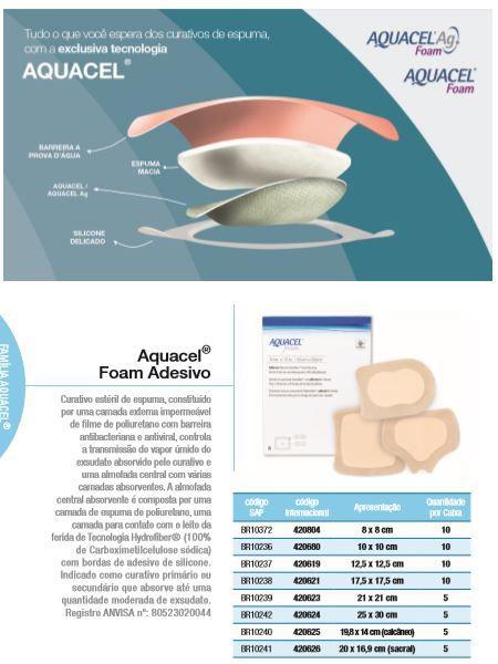 CURATIVO AQUACEL AG FOAM SEM ADESIVO 08 X 08 UND 420805 CONVATEC
