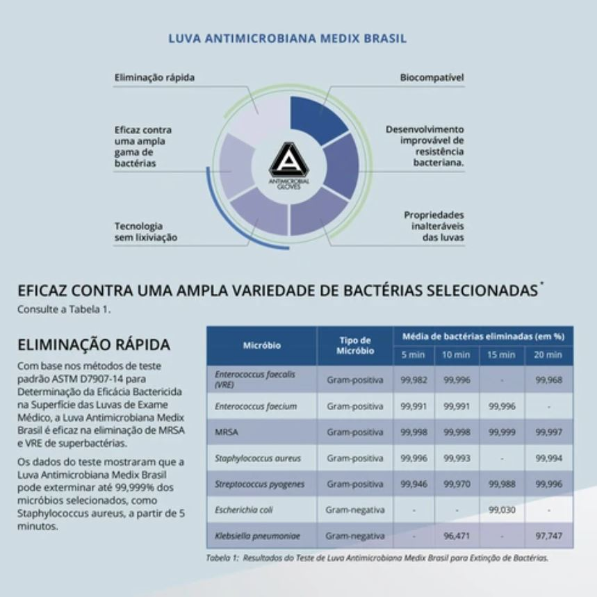 LUVA DE PROCEDIMENTO NITRÍLICA AMG S/PÓ VIOLETA C/1000 - MEDIX