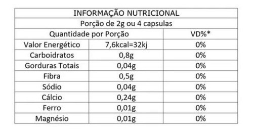 SECA BARRIGA C/CAFEÍNA 500MG 120CÁPS - UNINUTRE