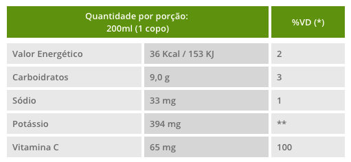 Água de Coco Orgânica 330ml - Native Orgânicos