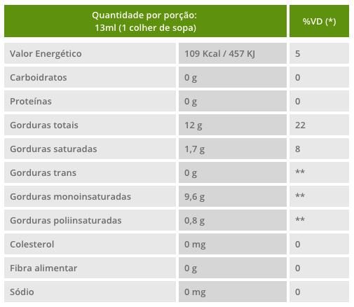 Azeite de Oliva Orgânico Extra Virgem 250ml - Native Orgânicos