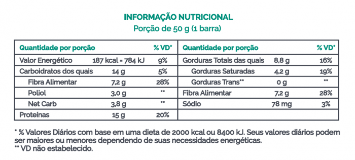 Barra de Proteína Whey Workout Coco + Matchá 50g - B-ON