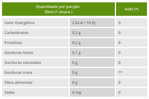 Café Orgânico Torrado e Moído 250g - Native Orgânicos