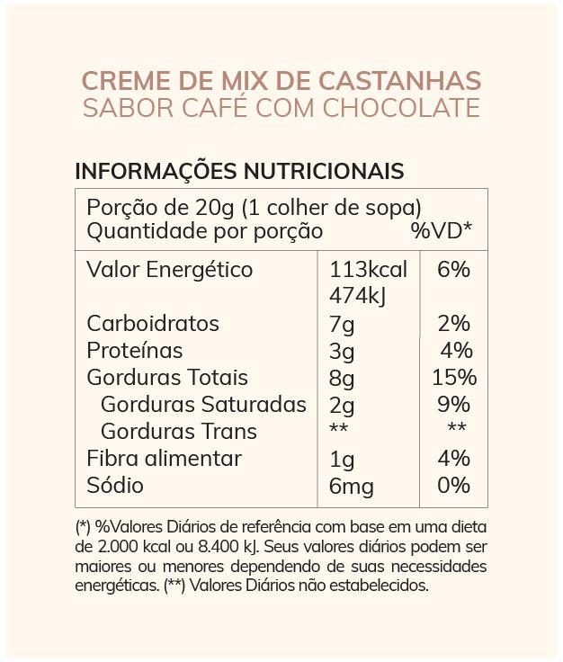 Creme de Mix de Castanhas sabor Café com Chocolate 150g - Holy Nuts