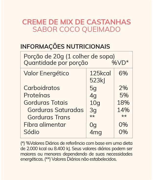Creme de Mix de Castanhas Sabor Coco Queimado 150g - Holy Nuts