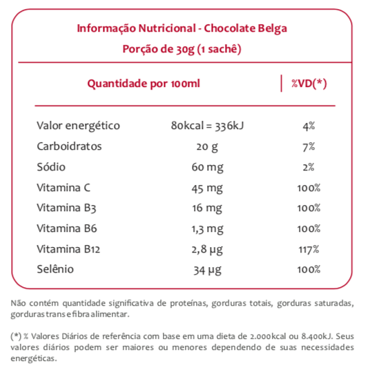 Endurance Energy Gel Sabor Baunilha Sachê 30g - Vitafor