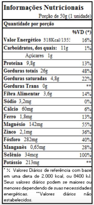 Mix de castanhas 50g - biO2