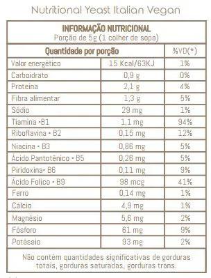 Nutritional Yeast Italian Vegan 85g – Naiak