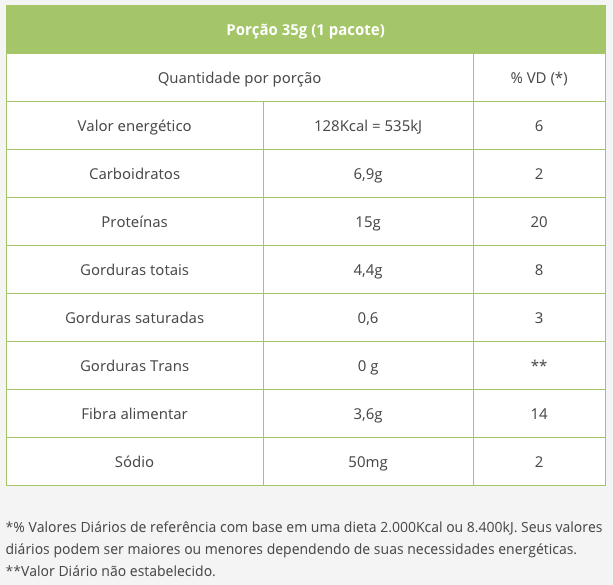 Protein Snack Vegano sabor parmesão 35g - Farovitta Superfoods