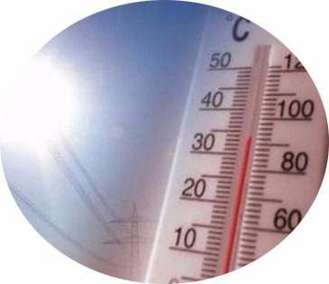 Termômetros De Ambiente P/ Parede Temperatura Escala °c / °f