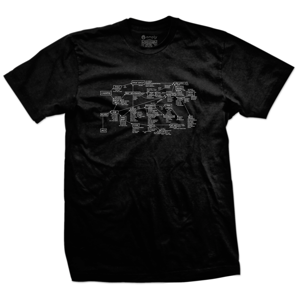 Camiseta History of Rock PT