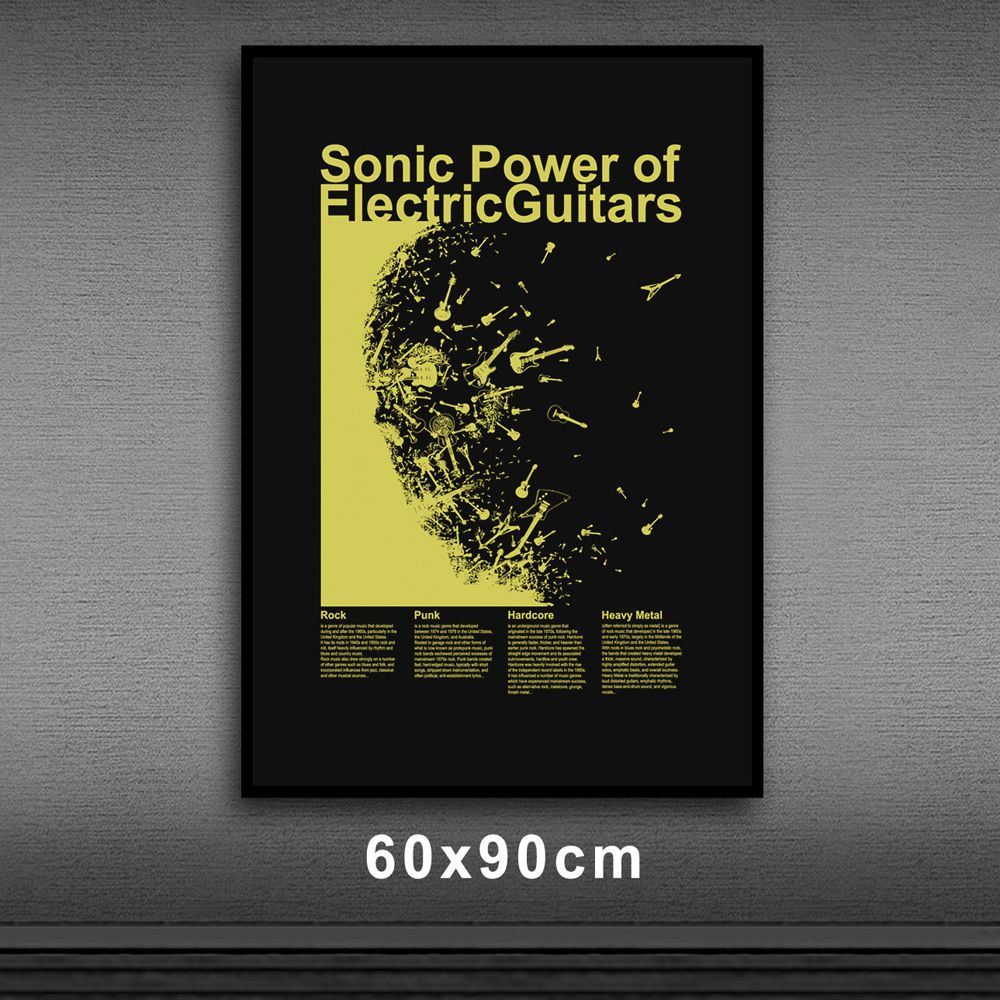 Poster/Quadro Electric Guitars
