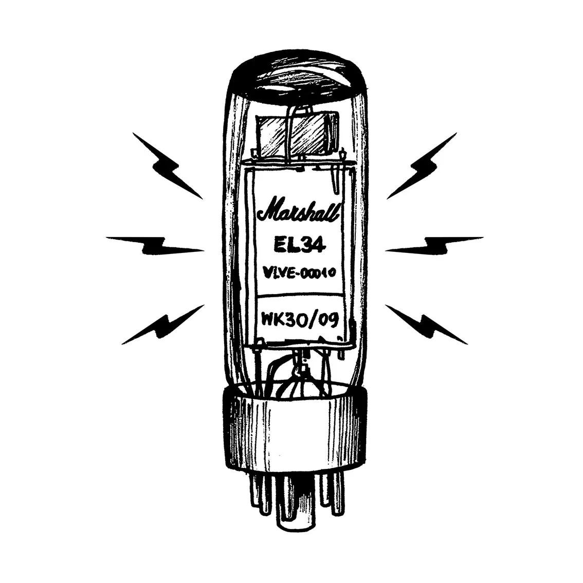 Quadro A4 - Válvula Marshall