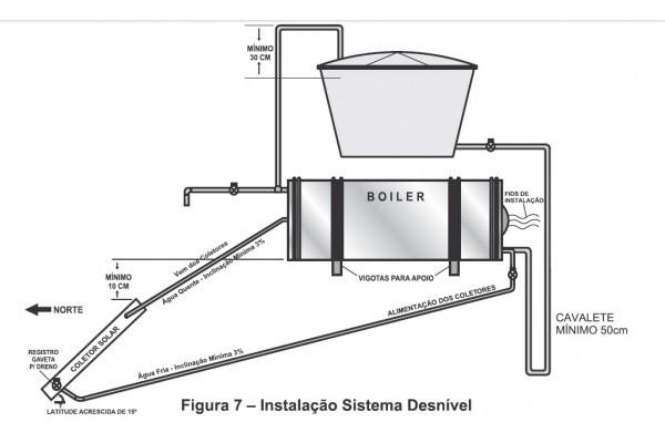 Boiler Para Aquecedor Solar 200 litros – Baixa Pressão Inox 316 Nível/Desnível