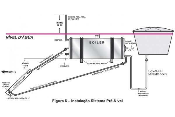 Boiler Para Aquecedor Solar 800 litros  Baixa Pressão Inox 316 Nível/Desnível