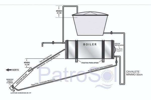 Boiler Para Aquecedor Solar 400 litros – Baixa Pressão Nível/Desnível