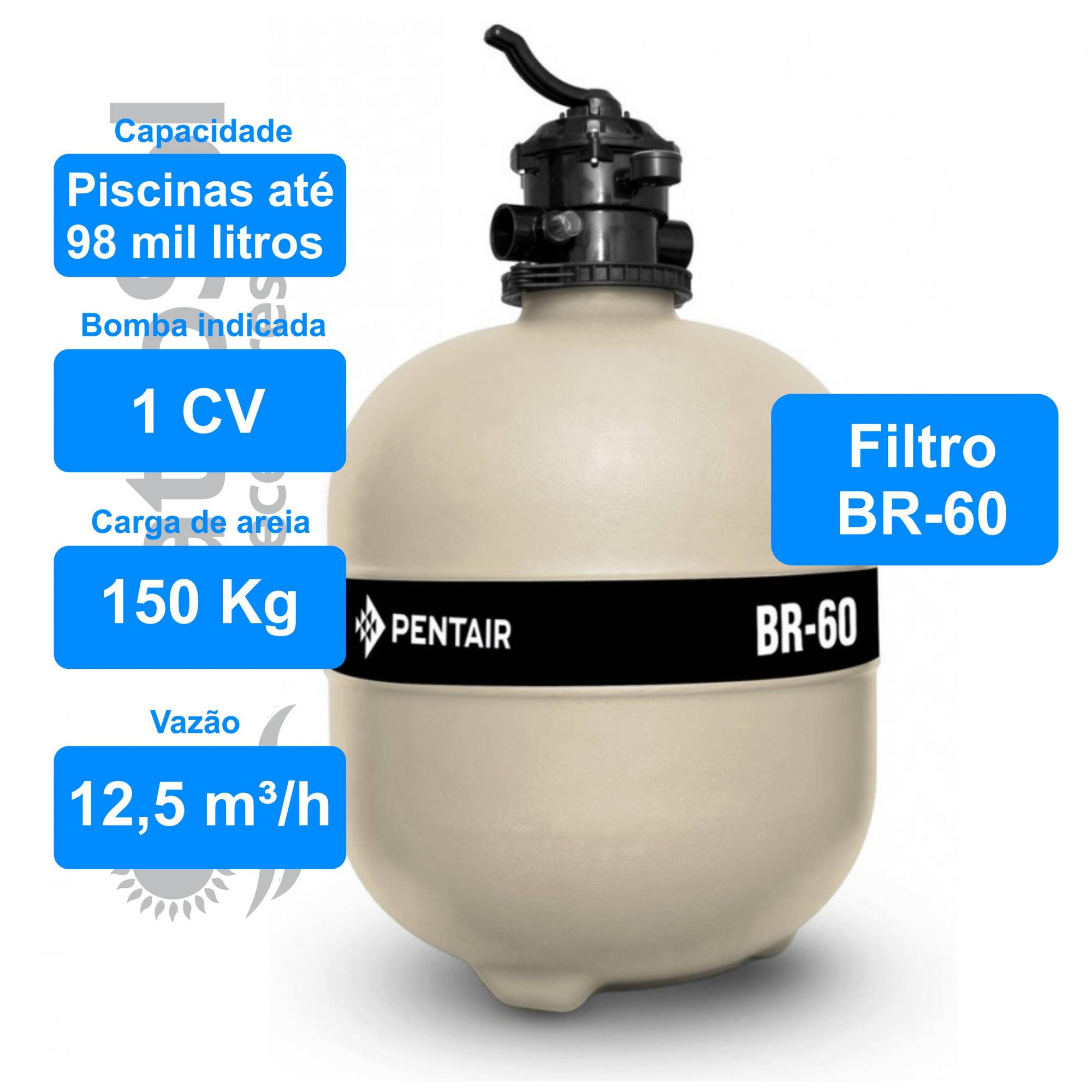 Filtro Para Piscina Pentair Sibrape Br-60 – Até 98.000 Mil Litros