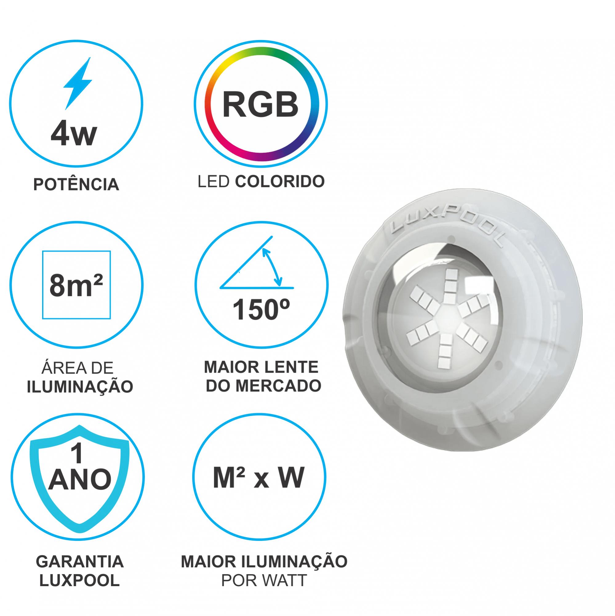 Iluminação Refletor Led Piscina RGB 4W - Luxpool