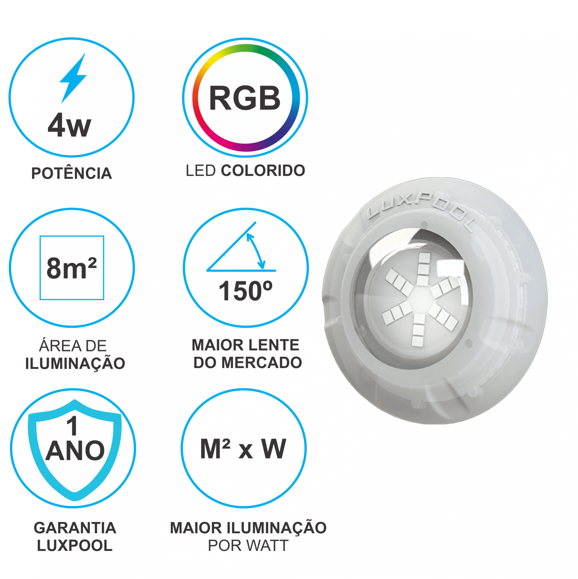 Kit 5 Leds 4W Iluminação Piscina + Módulo Rgb Touch C/ Fonte