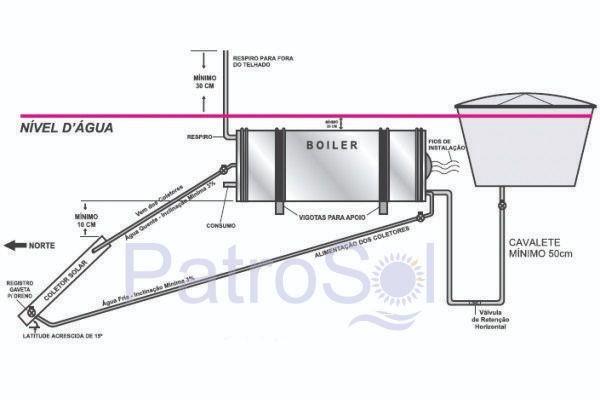 Aquecedor Solar  Boiler 500 Litros Nível/Desnível Baixa Pressão + 3 placas 2x1m cobre