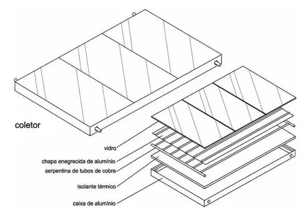 Placa para Aquecedor Solar - Coletor 2,0 x 1,0m Cobre Vidro Termo Endurecido