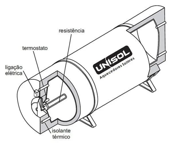 Reservatório Térmico Boiler para Aquecedor Solar 300L Baixa Pressão Aço Inox 304 Desnível Unisol