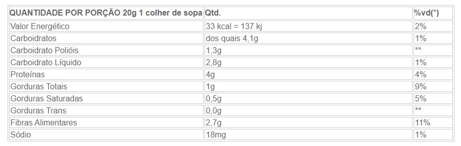 A Confiteria - Brigadeiro de Avelã Proteico 150g