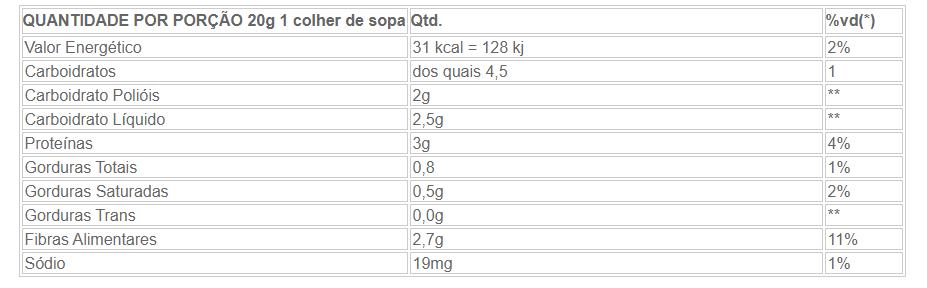 A Confiteria - Brigadeiro proteico com Whey isolado 150g