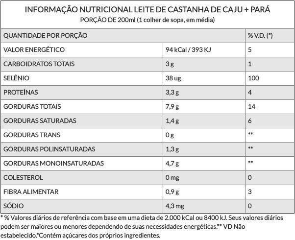 A Tal Da Castanha -  Caju + Pará 1L