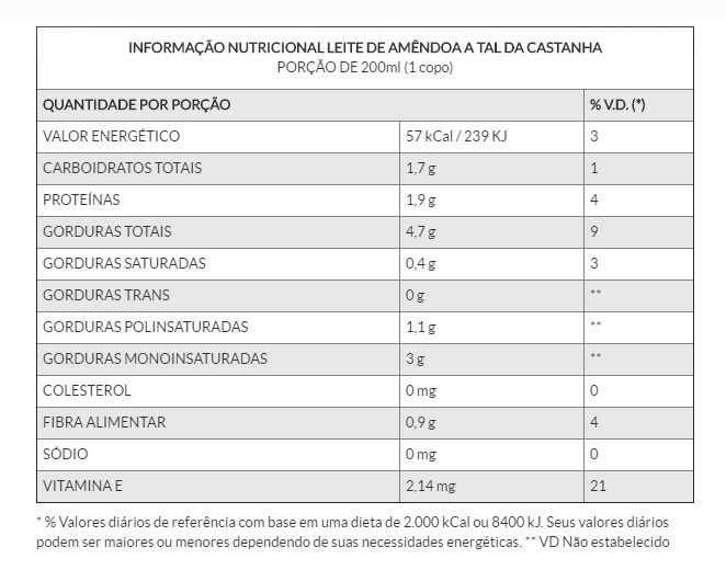 A Tal Da Castanha - Original 1L