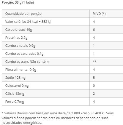 Bem Nutrir - Pão de Aipim 500g ENTREGAS SOMENTE CURITIBA E REGIÃO