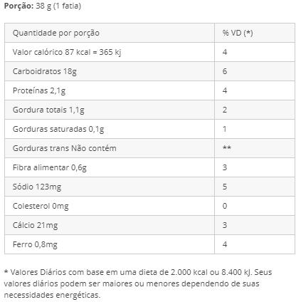 Bem Nutrir - Pão de Batata Doce com Sementes 500g ENTREGA APENAS EM CURITIBA E REGIÃO