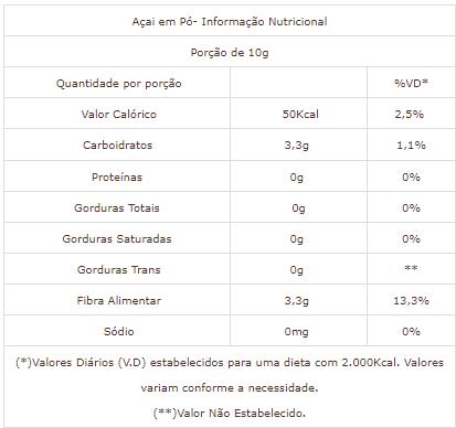 Bem Nutrir - Pão de Cenoura com Sementes 500g - ENTREGAS CURITIBA E REGIÃO