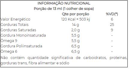 Duom - Óleo De Gergelim 250 ml