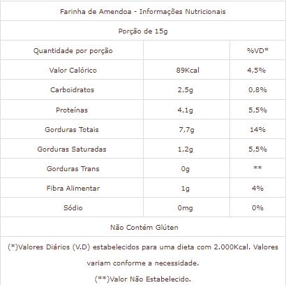 Farinha De Amendoas 100g