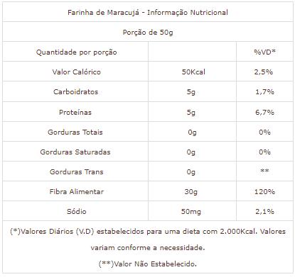 Farinha De Maracujá 100g