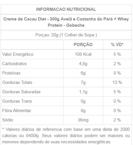 Gobeche - Creme de Cacau Diet 300g