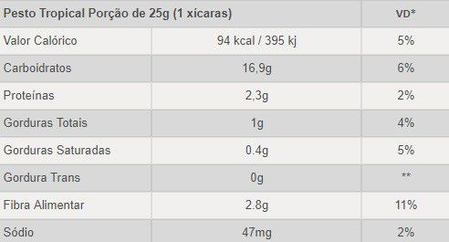 Mais Pura - Chips de Batata Doce Sabor Pesto Tropical 32g