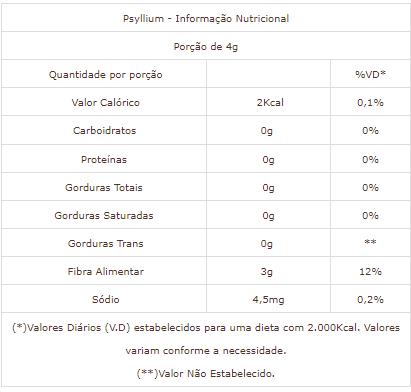 Psílio (Psyllium) 100g